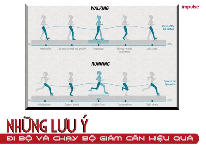 đi bộ hay chạy bộ giảm cân tốt hơn